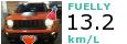 Federal OFF Road - 1ª Edição @ Fazenda Confiança - Fercal, DF 523870